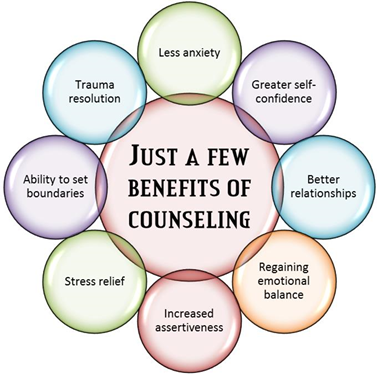The benefits Of Counceling
